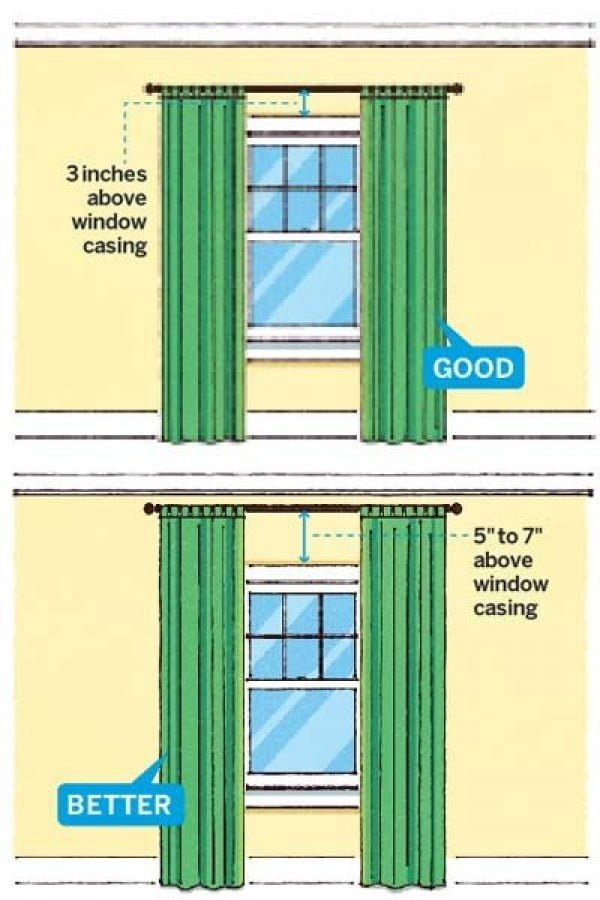 Source: www.thisoldhouse.com