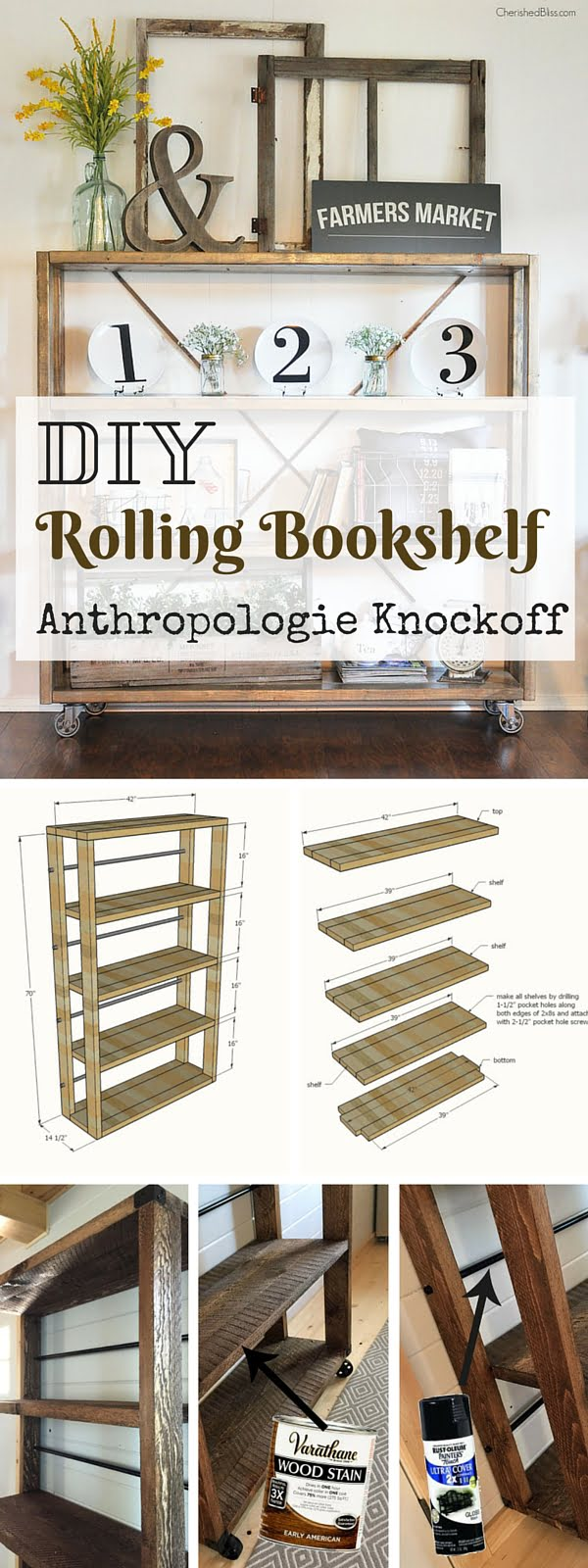 Check out the tutorial:   Rolling Bookshelf Knockoff