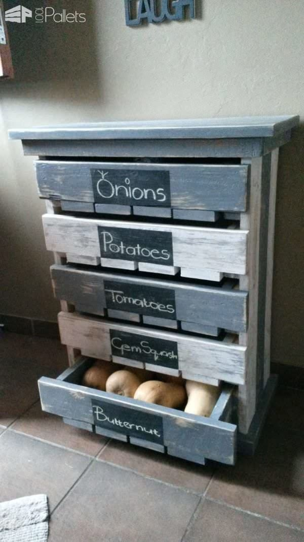 Check out this cool idea of a #DIY #pallet fruit storage unit #kitchen #homedecor #project