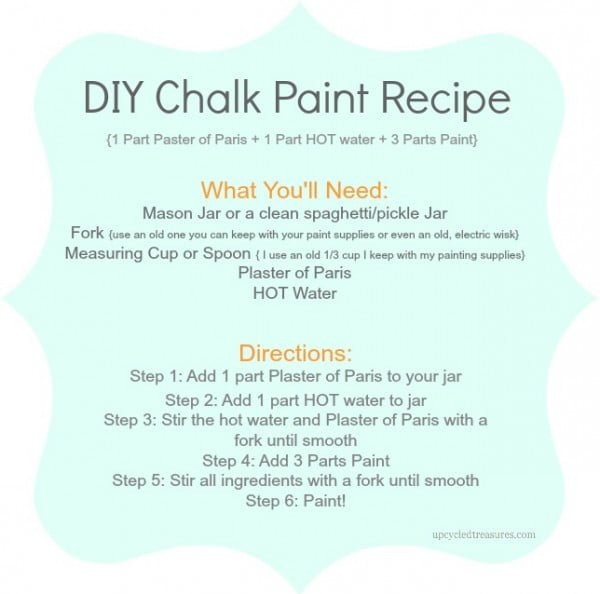 DIY Chalk Paint Recipe #DIY #homedecor #chalkpaint #makeover