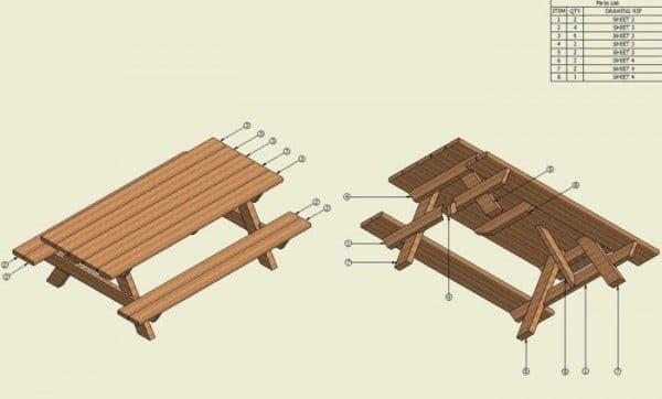 Build a DIY Picnic Table
