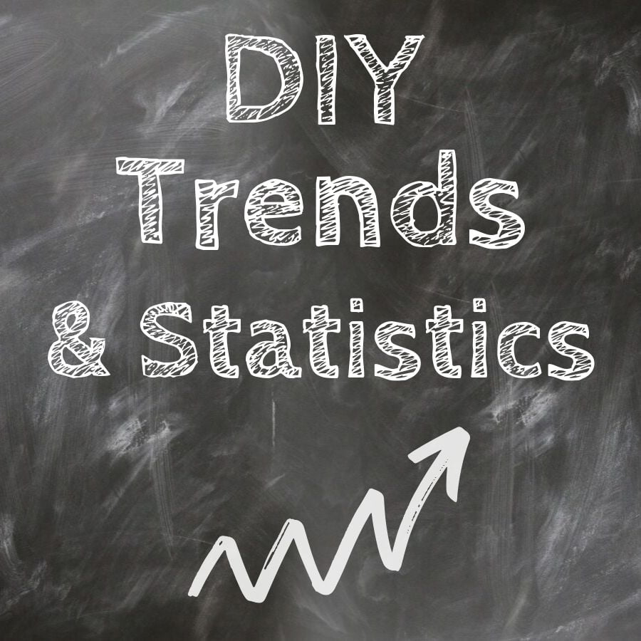 The Most Important DIY Trends and Statistics You Need to...