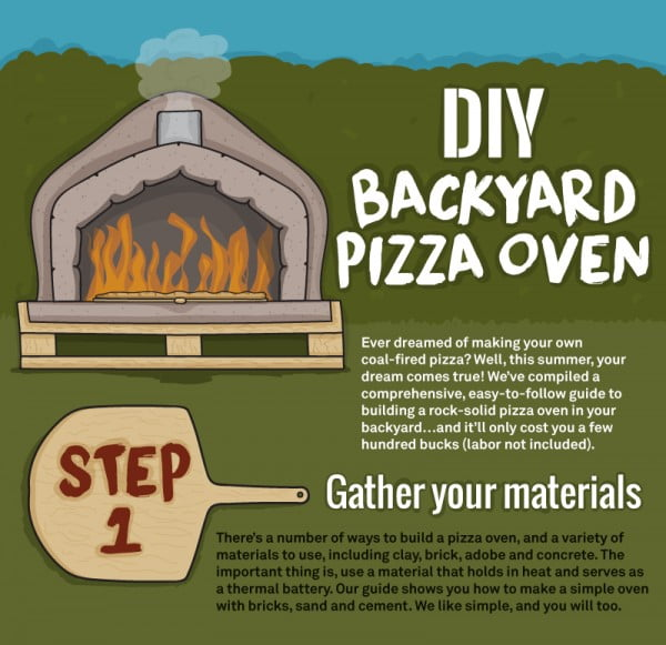 Diy Pizza Oven Hacks